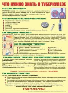 что-нужно-знать-о-туберкулезе-1